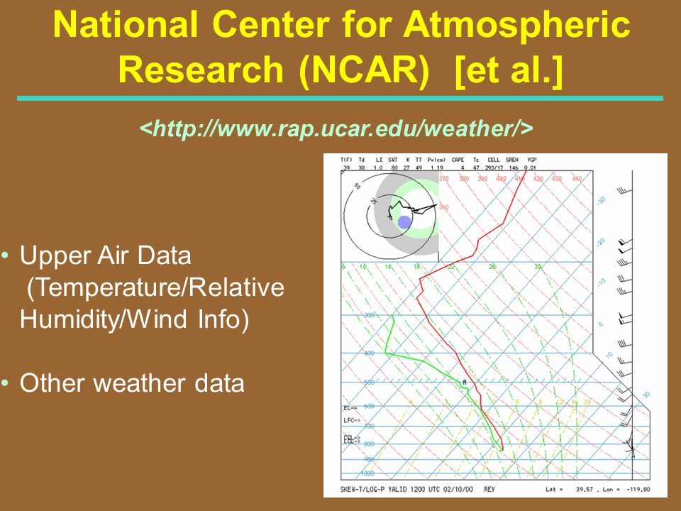 National Center for Atmospheric Research (NCAR) [et al.]